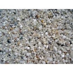 Silica Sand (Quartz)